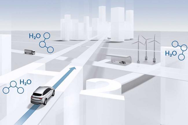 Les constructeurs automobiles européens ne croient plus en l'hydrogène - La Revue Automobile