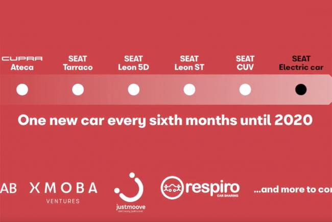 seat seat une nouvelle voiture tous les six mois jusqu. Black Bedroom Furniture Sets. Home Design Ideas